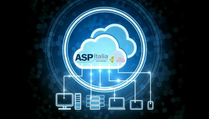 L'importanza Del Cloud