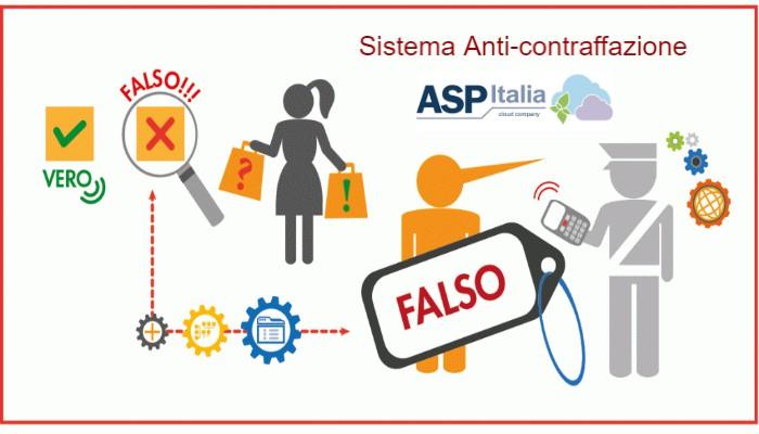 Sistema Anticontraffazione