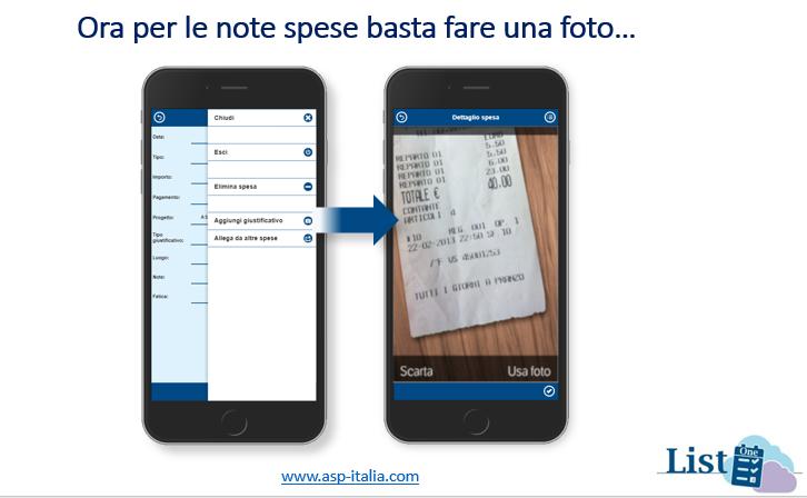 La Normativa Sulla Digitalizzazione Delle Note Spese