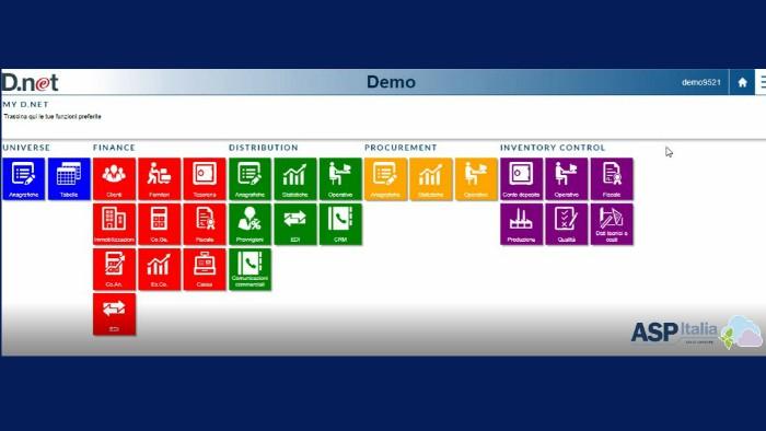 D.net Software Gestionale In Cloud